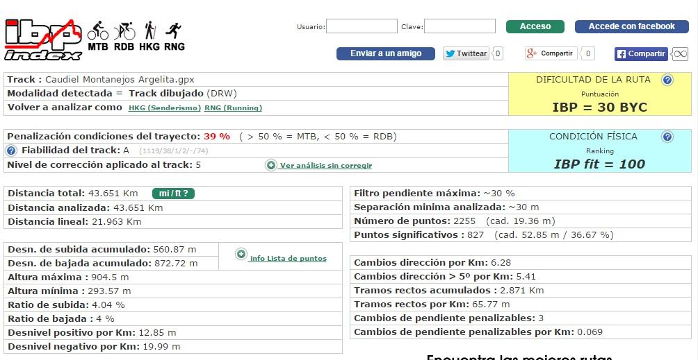 Análisis de IBPindex para una ruta ciclista.